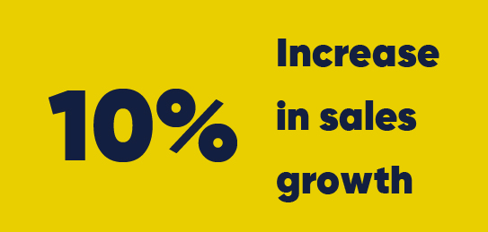 10% increase in sales growth