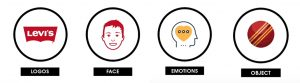 logos face emotions object